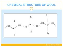 Chemical Structure Of Wool