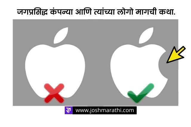 History of APPLE Logo - Joshmarathi (Google)