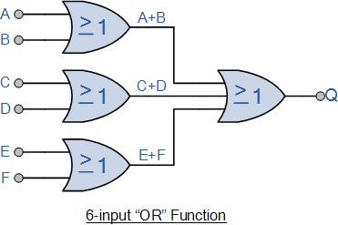 Gambar-OR-Multi-Input