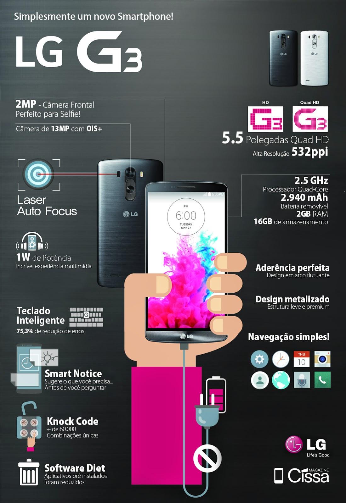 Infográfico - Tudo sobre o LG G3