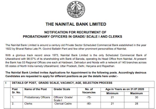 Nainital Bank Recruitment 2020 For Probationary Officer (PO), Clerk