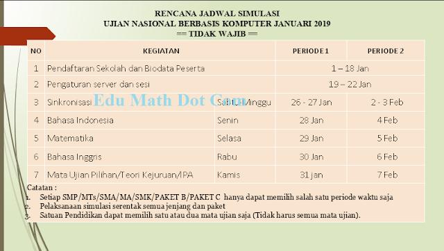 Update Jadwal Simulasi 1 dan 2 UNBK  SMP/Mts/SMA/SMK Tahun 2019