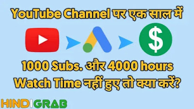 1 साल में YouTube Channel पर 1000 Subs और 4000 घंटे Watchtime नहीं हुवा तो क्या होगा?