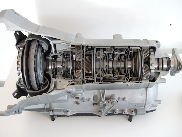 Automatic Transmission or Gearbox | Basics, Types, Advantages and Disadvantages | Be Curious