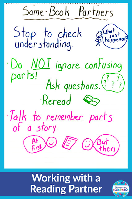 Reading partners do more than just read together.  They need encouragement to talk together.  This chart gives students prompts to use if needed.  Click on the link for additional anchor chart ideas.