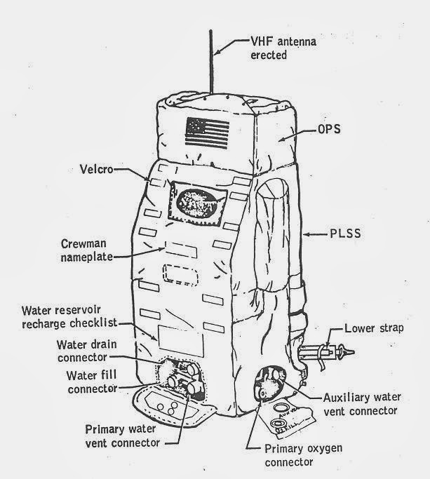 space suit diagram functional space suit used