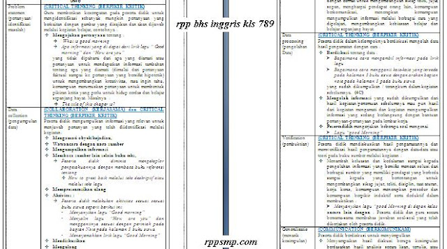 Download Rpp Bahasa Inggris Smp Kelas 7 8 9 Kurikulum 2013 Revisi 2017 dan Revisi 2020 1 Lembar Semester 1 2 Ganjil dan Genap Lengkap Silabus Promes Prota Dll