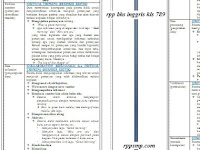 Download Rpp Bahasa Inggris Smp Kelas 7 8 9 Kurikulum 2013 Revisi 2017 Semester 1 2 Ganjil dan Genap Lengkap Silabus Promes Prota Dll