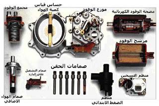 نظام حقن الوقود الميكانيكيK-JETRONIC