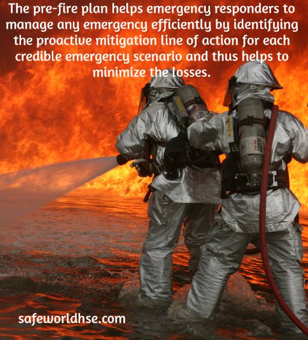 EMERGENCY RESPONSE AND FIREFIGHTING STRATEGY FOR FIREFIGHTERS