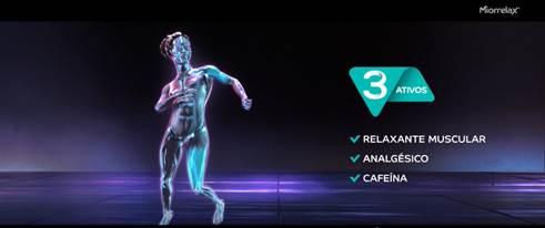 Miorrelax celebra os movimentos do corpo em nova campanha