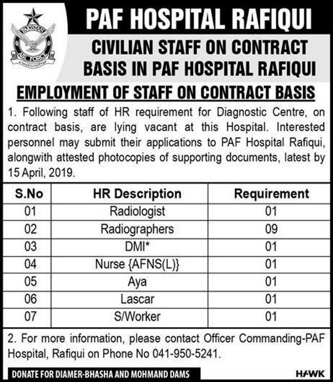 Jobs In Pakistan Air Force PAF Civilian Staff Jobs At PAF base Hospital Rafiqui