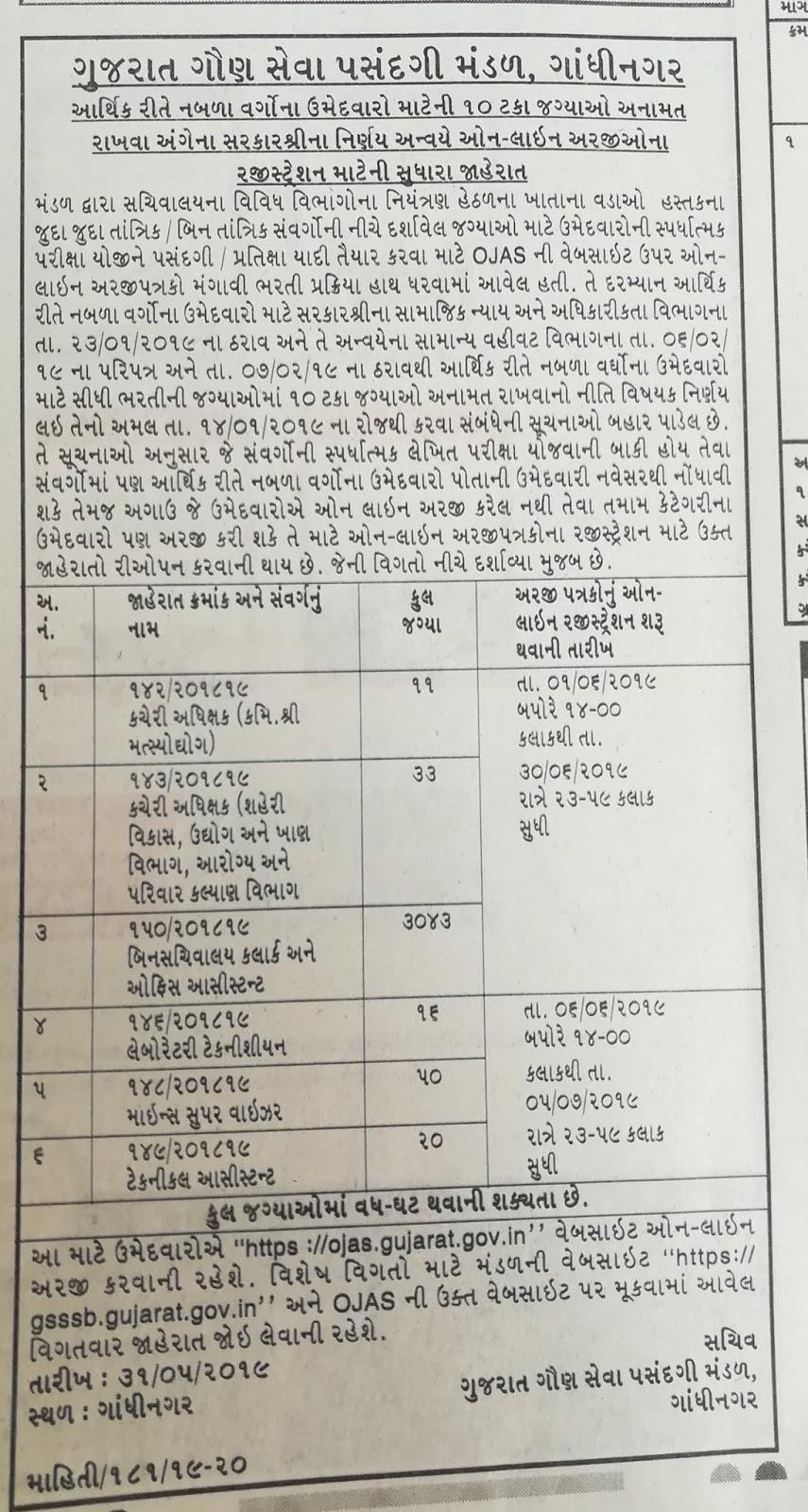 3043 Bin sachi balay clerk bharti