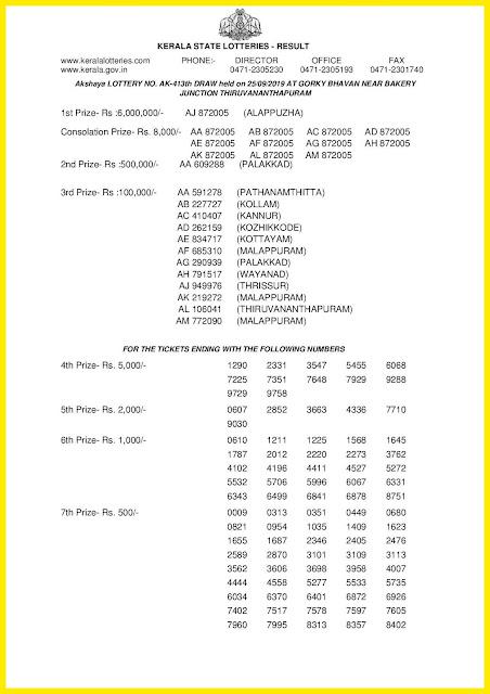 Kerala Lottery Result 25-09-2019 Akshaya Lottery Results AK-413 keralalotteriesresults.in-001
