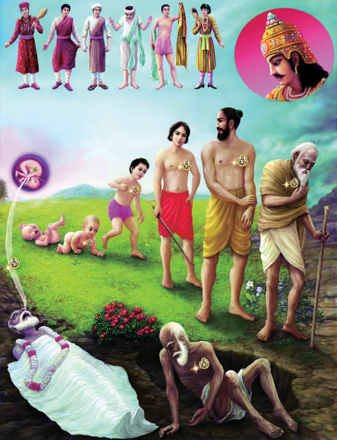 Four Stages life in Hinduism