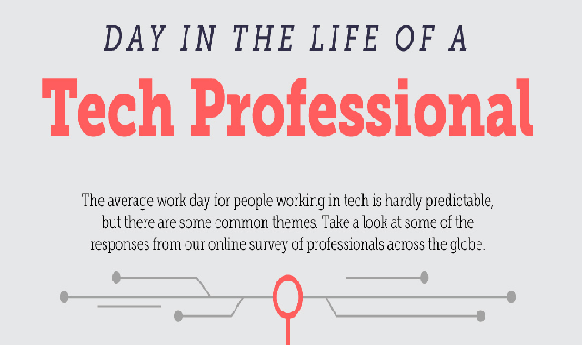 Day in the Life of a Tech Professional #infographic