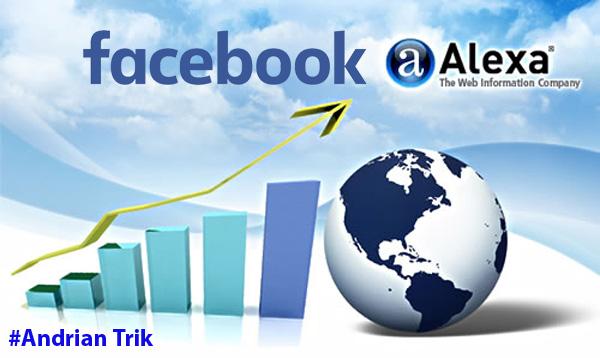 Berapa Sih Peringkat Situs Facebook di Mata Dunia?