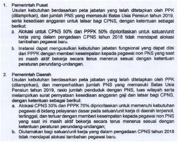 Formasi CPNS dan PPPK 2019