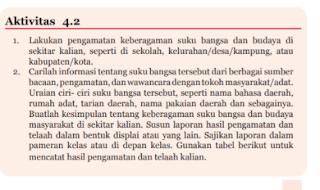 Aktivitas 4.2 Tabel 4.2 Keberagaman Suku Bangsa dan Budaya di sekitar Peserta didik,PKN Kelas 7