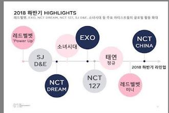 SM Entertainment desvela los planes de sus artistas en 2018
