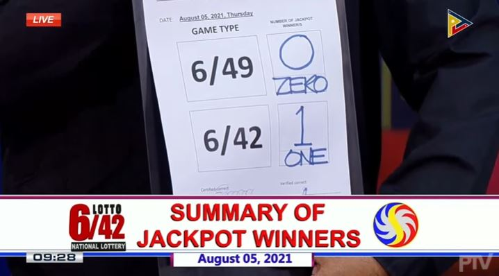 Lone bettor wins over Php 77-M Lotto 6/42 jackpot