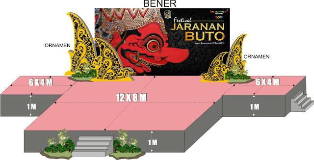 Lokasi Festival Jajaran Buto 2017.