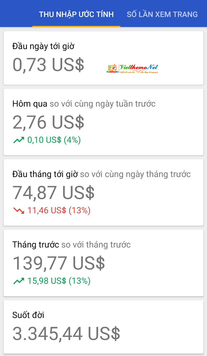 Hợp tác kiếm tiền bằng Google Adsense cho những ai đang sở hữu Website hay Blog
