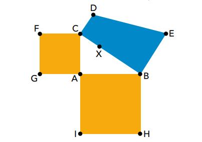 (UERJ 2018) Considere na imagem abaixo:   • os quadrados ACFG e ABHI, cujas áreas medem, respectivamente, S1 e S2 ;   • o triângulo retângulo ABC;   • o trapézio retângulo BCDE, construído sobre a hipotenusa BC, que contém o ponto X.