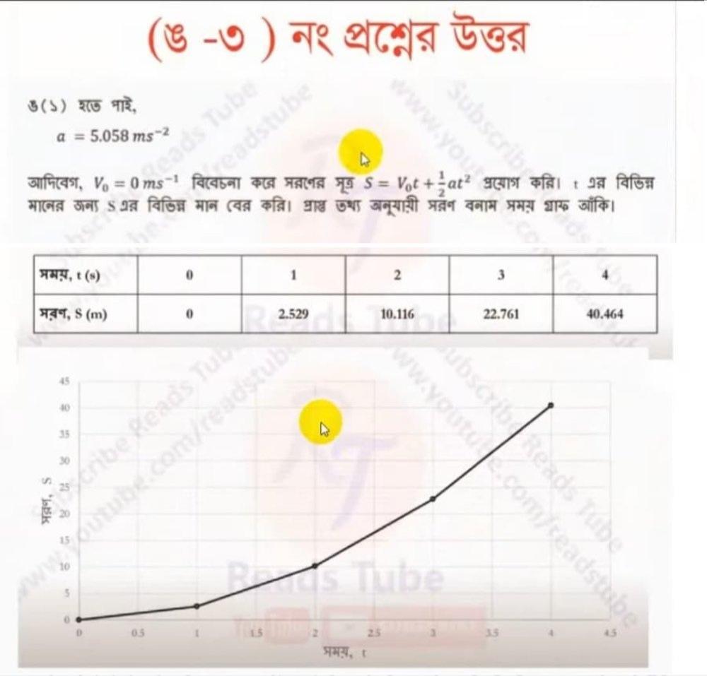 এইচএসসি পদার্থবিজ্ঞান ১ম পত্র এসাইনমেন্ট সমাধান ২০২১ (১ম সপ্তাহ)   Hsc Physics 1st Paper Assignment answer 2021