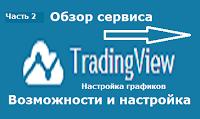 TradingView.com - обзор сервиса, регистрация и настройка