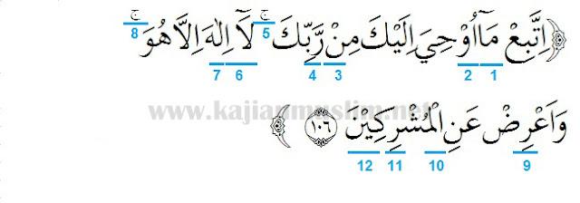 Hukum Tajwid Surat Al-An'am Ayat 106
