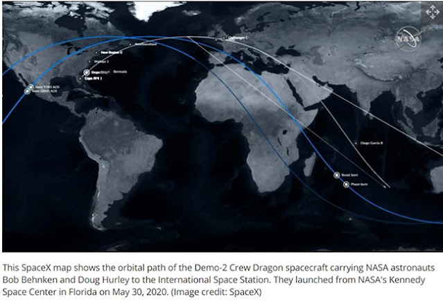The orbital path of Demo-2 Crew Dragon spacecraft (Source: space.com)