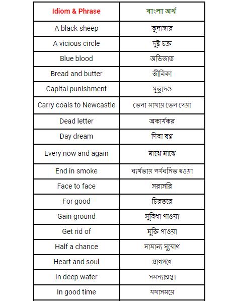 idioms and phrases pdf, phrase and idioms pdf, phrases and idioms pdf, parts of speech pdf