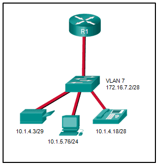 CCNA 2 v7.0 Modules 1 – 4 Exam Answers p49