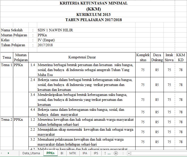 Download Aplikasi Kkm Kurikulum 2013 Jenjang Sd Tahun Ajaran 2017 2018 Informasi Dan