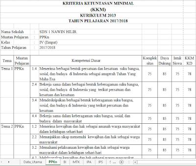 Aplikasi KKM Kurikulum 2013 Jenjang SD/MI Tahun 2017/2018