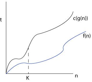 asymptotic-notation