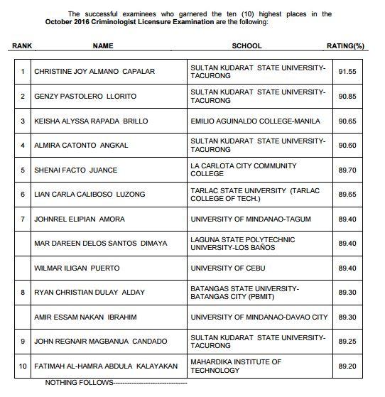 October 2016 Criminologist board exam (CLE) named
