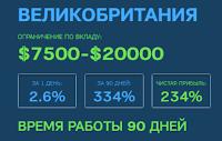 Инвестиционные планы Strange-Event 3