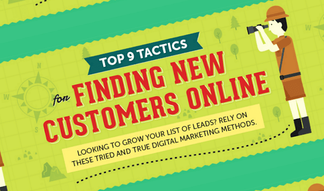 Top 9 Tactics for Finding New Customers Online