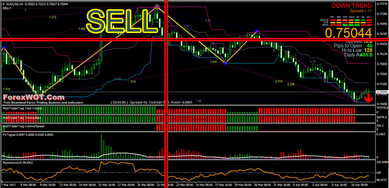 Forex-Donchian-Trading-SELL