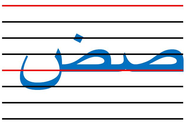 x14 - المقاييس الصحيحة  في الكتابة لكل الحروف العربية