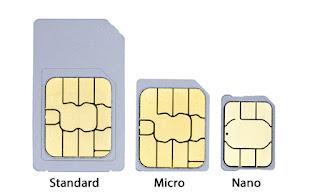 DITO Telecom SIM Card Size