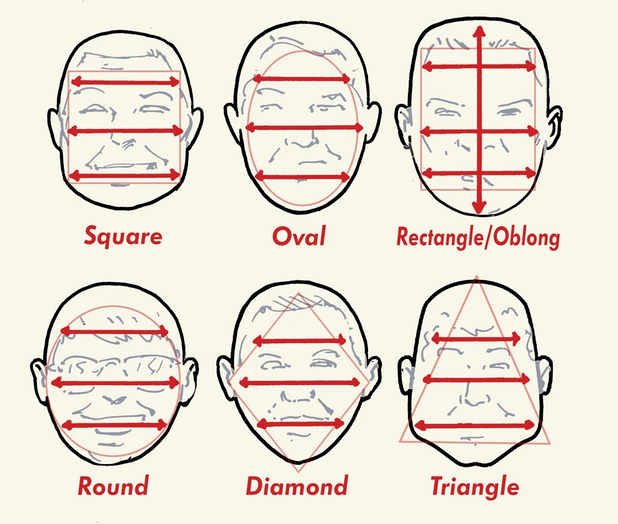 How to choose a haircut and hairstyle for a man according to his face shape and hair structure