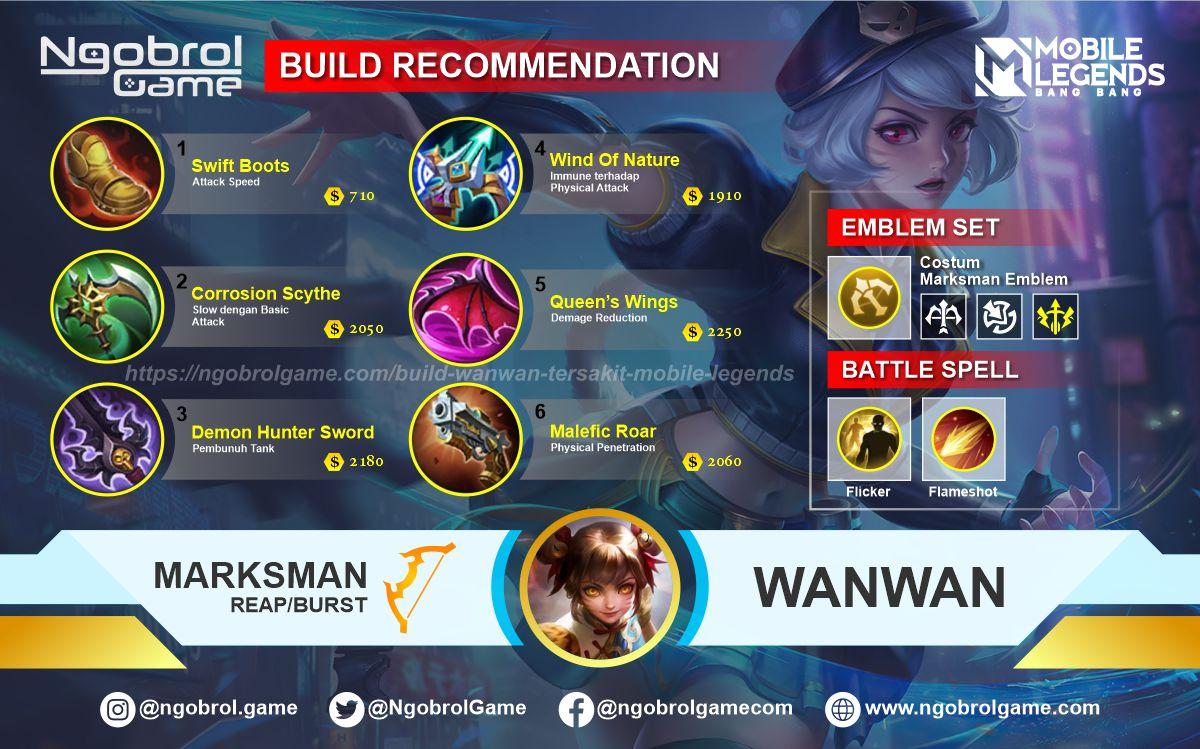 Build Wanwan Top Global Tersakit Mobile Legends
