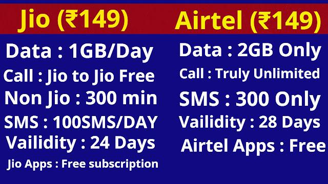 Reliance Jio VS Airtel :  ₹149 में किसका रिचार्ज प्लान है सबसे बेहतर !
