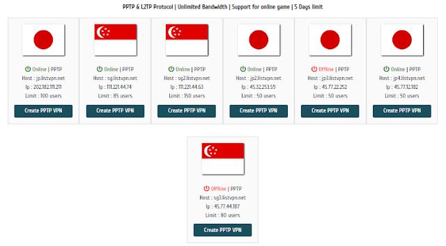 List server PPTP VPN gratis di ListVPN.net