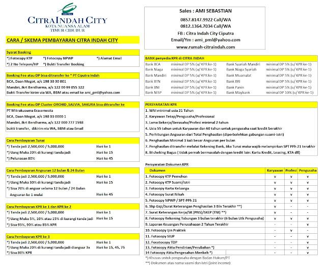 Persayaratn KPR dan Skema Pembayaran Rumah Citra Indah City