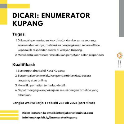 Lowongan Kerja Enumerator di Jakarta Feminist