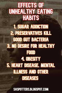 List of health effects of eating unhealthy